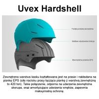 Uvex P1us 2.0 Kask narciarski snowboard white mat