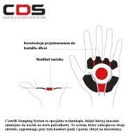 Castelli Competizione Rękawiczki Krótkie Czerwono-czarne