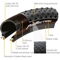 Continental Terra Speed 27.5 PT TR Opona przełajowa gravel zwijana 2020
