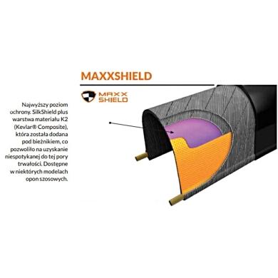 Maxxis Re-Fuse 60tpi MS Opona zwijana gravel