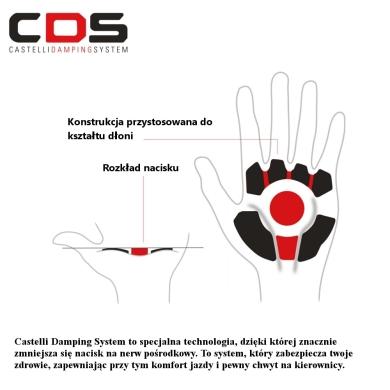 Castelli Rosso Corsa Espresso Rękawiczki czarne