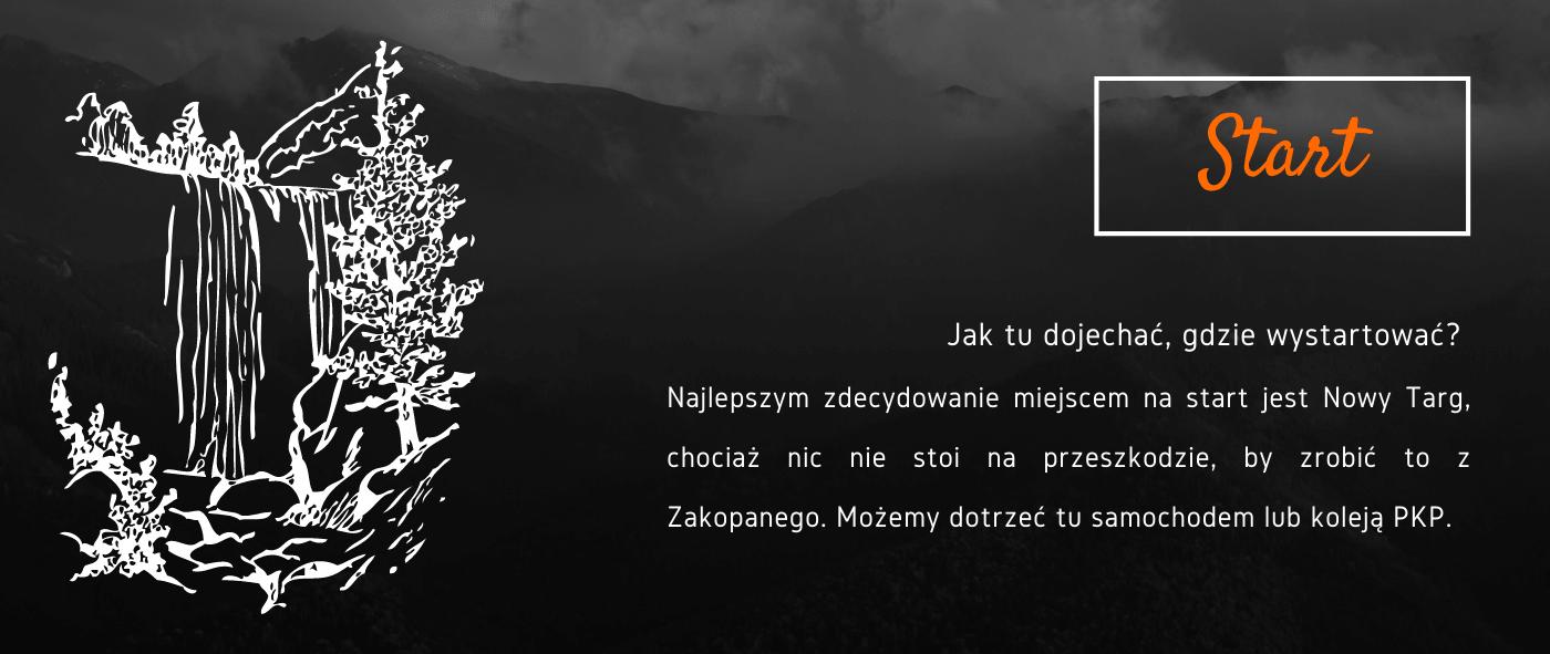 początek Szlaku Wokół Tatr znajduje się w nowym targu