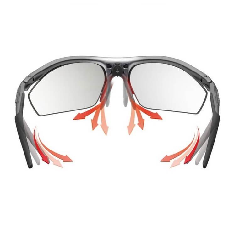 regulacja w okularach rudy project