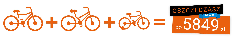 oszczędności przy zakupie rowerów dzięki programowi rowerplus